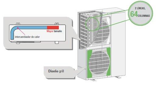 aire acondicionado inverter exteriores